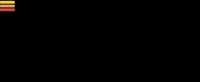 caleo_logo